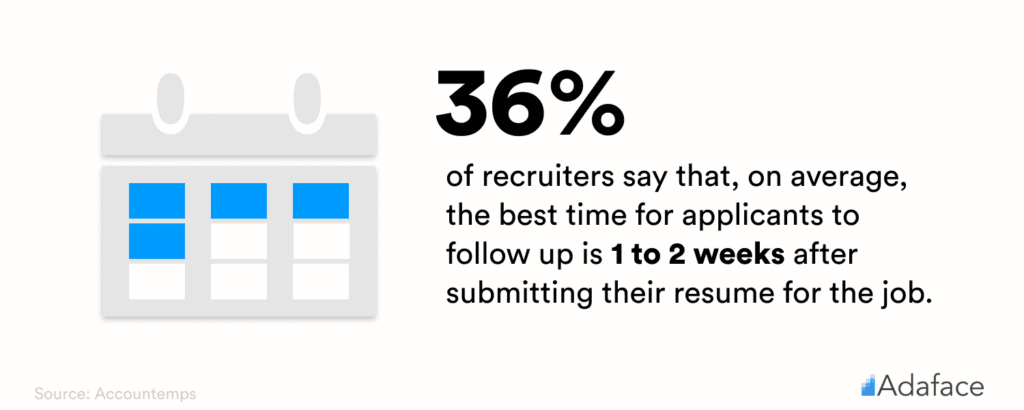 HR Statistics for Following up After Interview Job Search Tips