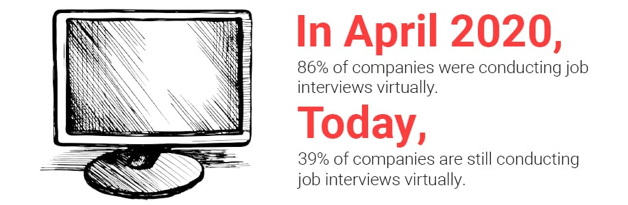 2021 companies interview virtually statistic